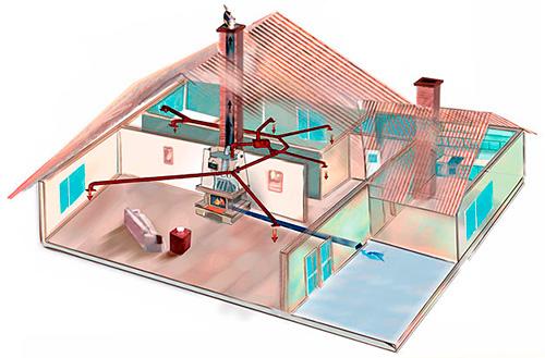 Схема отопления дома камином